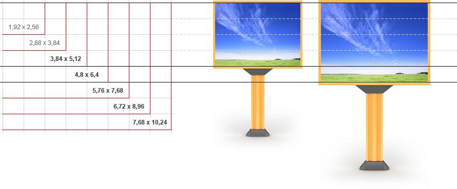 Как правильно выбрать разрешение светодиодного экрана?