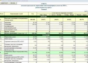 Как грамотный ремонт КТ сохранит бюджет вашей клиники