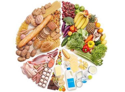 Диета при хроническом холецистите: меню и рецепты